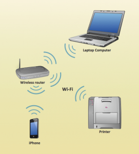 Topologi Wireless Printing Mode Router